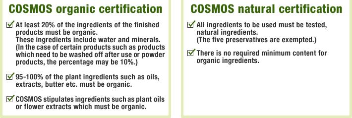 Tiêu chuẩn mỹ phẩm hữu cơ COSMOS ORGANIC 2
